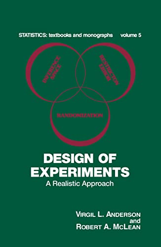 9780824761318: Design of Experiments: A Realistic Approach (Statistics: A Series of Textbooks and Monographs)