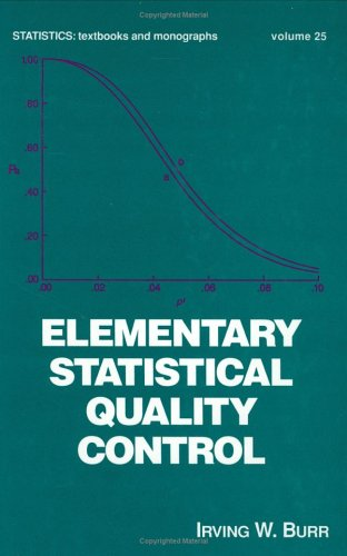 Elementary Statistical Quality Control (