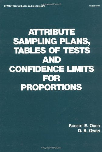 9780824771362: Attribute Sampling Plans, Tables of Tests and Confidence Limits for Proportions (Statistics: A Series of Textbooks and Monographs)