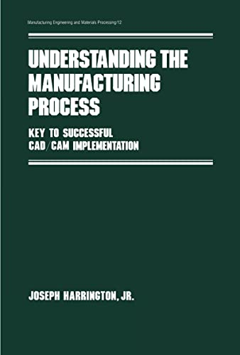 Understanding the Manufacturing Process: Key to Successful: Harrington
