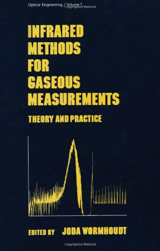 INFRARED METHODS FOR GASEOUS MEASUREMENTS: Theory and Practice. Volume 7 of Optical Engineering ...