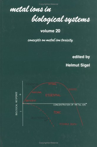 9780824775407: Metal Ions in Biological Systems: Volume 20: Concepts on Metal Ion Toxicity: Concepts on Metal Ion Toxicity Vol 20