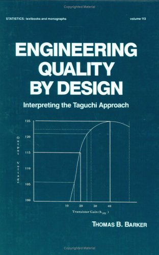 9780824782467: Engineering Quality by Design: Interpreting the Taguchi Approach (Statistics: A Series of Textbooks and Monographs)