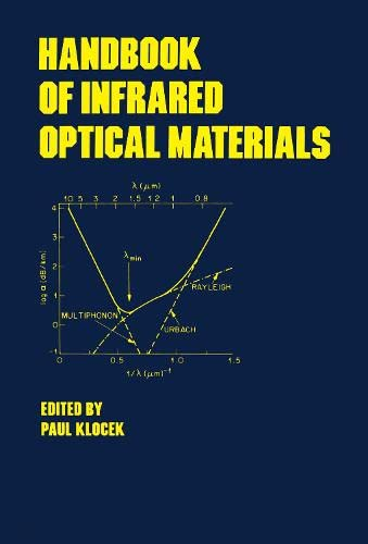 9780824784683: Handbook of Infrared Optical Materials (Optical Science and Engineering)