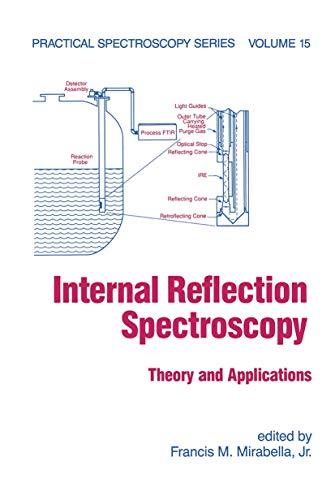 Internal Reflection Spectroscopy (Practical Spectroscopy): Francis M. Mirabella