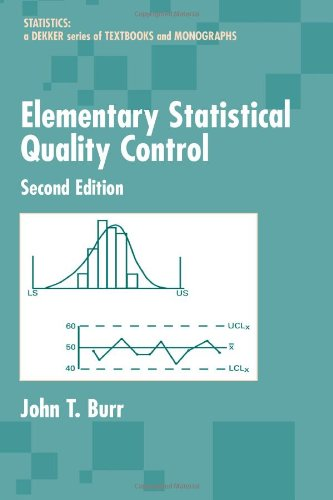9780824790523: Elementary Statistical Quality Control, 2nd Edition (Statistics: A Series of Textbooks and Monographs)