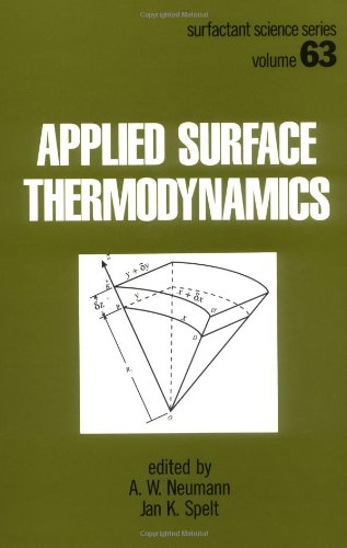9780824790967: Applied Surface Thermodynamics (Surfactant Science)