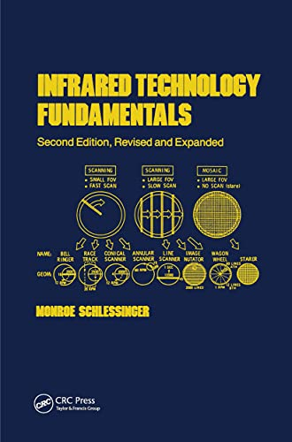 9780824792596: Infrared Technology Fundamentals, Second Edition, (Optical Science and Engineering)