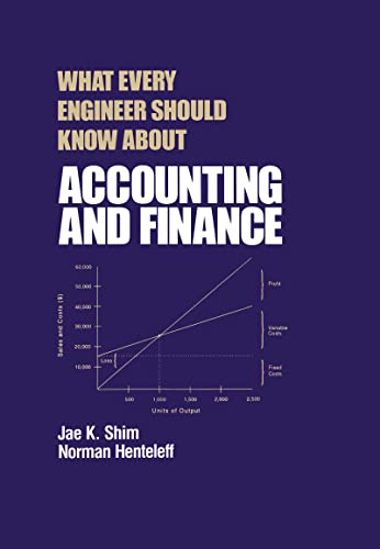 9780824792718: What Every Engineer Should Know about Accounting and Finance