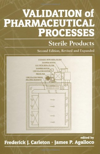 9780824793845: Validation of Pharmaceutical Processes: Sterile Products, Second Edition