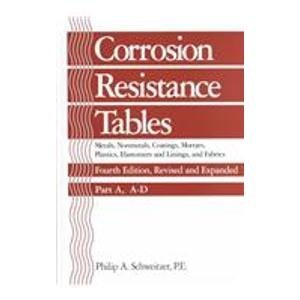 9780824795900: Corrosion Resistance Part A: Metals, Nonmetals, Coatings, Mortars, Plastics, Elastomers and Linings and Fabrics (Corrosion Technology)