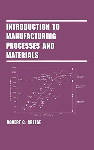 9780824799144: Introduction to Manufacturing Processes and Materials (Manufacturing Engineering and Materials Processing)