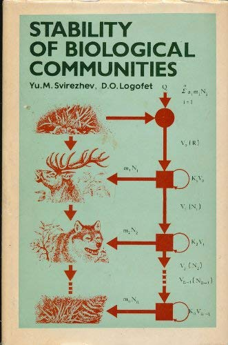 9780828523714: Stability of Biological Communities