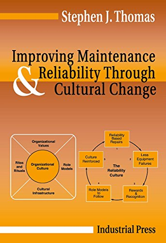 9780831131906: Improving Maintenance & Reliability Through Cultural Change