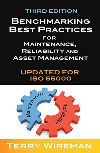 9780831135034: Benchmarking Best Practices for Maintenance, Reliability and Asset Management