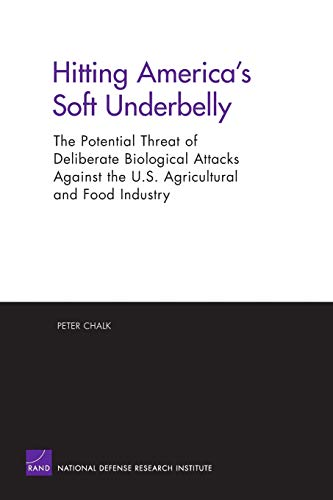 9780833035226: Hitting America's Soft Underbelly: The Potential Threat of Deliberate Biological Attacks Against the U.S. Agricultural and Food Industry
