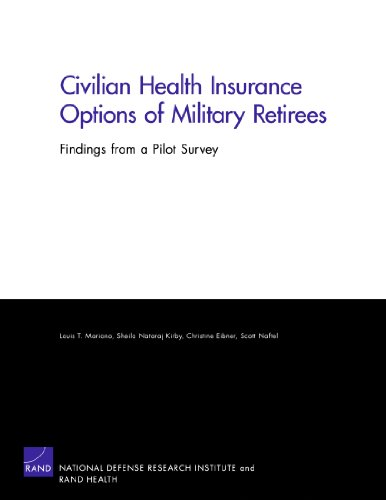 9780833041272: Civilian Health Insurance Options of Military Retirees: Findings from a Pilot Survey (Rand Corporation Monograph)