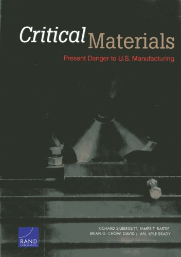 Critical Materials: Present Danger to U.S. Manufacturing: Silberglitt, Richard, Bartis, James T., ...