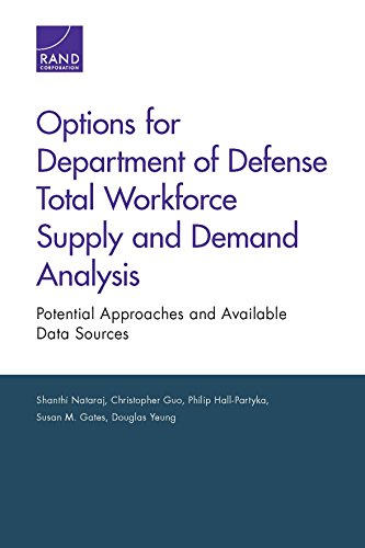 9780833085979: Options for Department of Defense Total Workforce Supply and Demand Analysis: Potential Approaches and Available Data Sources