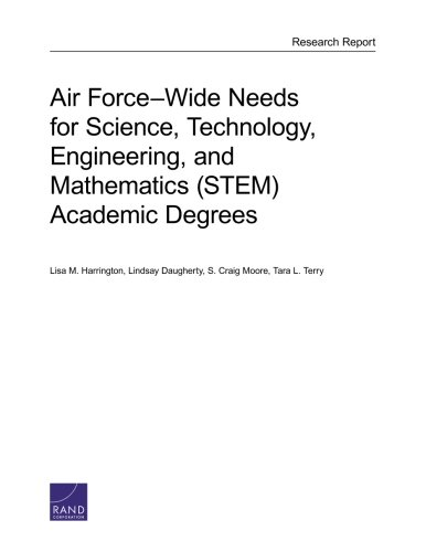 17f375850920 Air Force-Wide Needs for Science