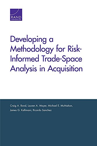 9780833087645: Developing a Methodology for Risk-Informed Trade-Space Analysis in Acquisition