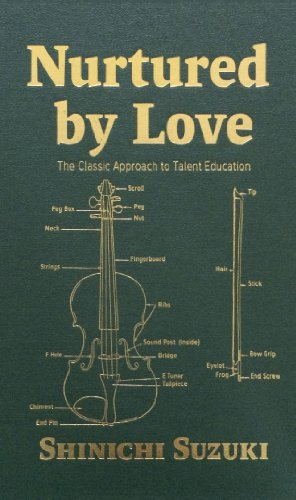 9780848806392: Nurtured by Love: The Classic Approach to Talent Education (Exposition-Banner Book)