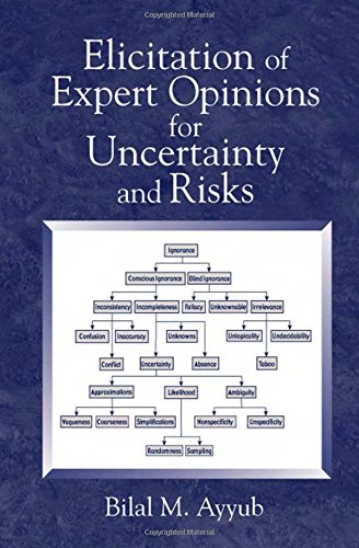9780849310874: Elicitation of Expert Opinions for Uncertainty and Risks