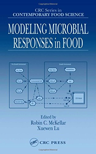 9780849312373: Modeling Microbial Responses in Food (Contemporary Food Science)