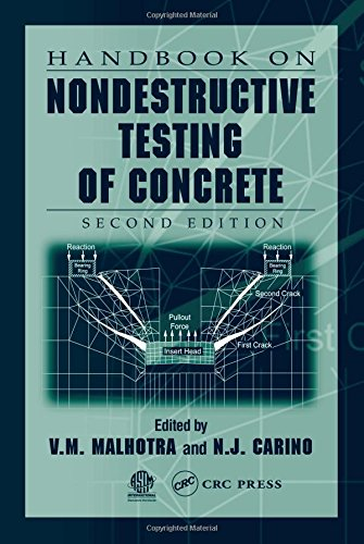 9780849314858: Handbook on Nondestructive Testing of Concrete Second Edition