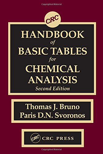 9780849315732: CRC Handbook of Basic Tables for Chemical Analysis, Second Edition