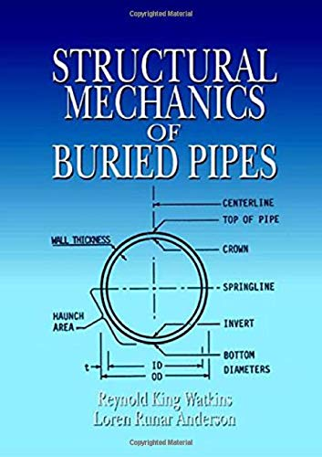 9780849323959: Structural Mechanics of Buried Pipes