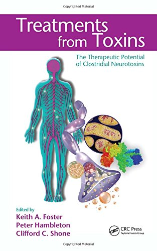 9780849327094: Treatments from Toxins: The Therapeutic Potential of Clostridial Neurotoxins