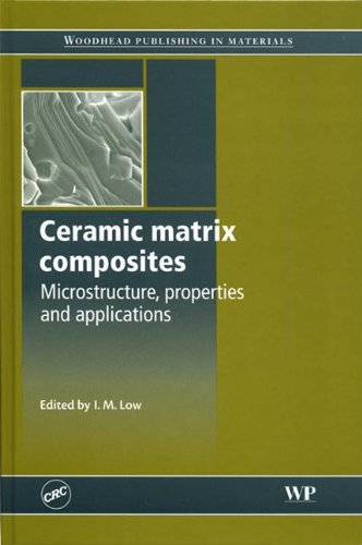 9780849334764: Ceramic Matrix Composites: Microstructure, Properties and Applications