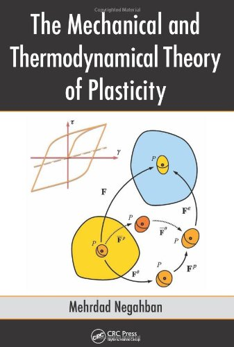 9780849372308: The Mechanical and Thermodynamical Theory of Plasticity
