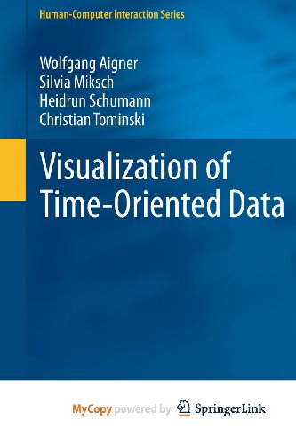 9780857290809: Visualization of Time-Oriented Data