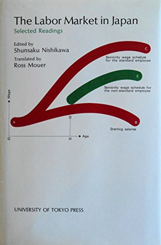 9780860082620: The Labor Market in Japan: Selected Readings