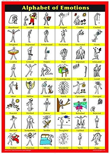 9780863888861: Alphabet of Emotions Poster