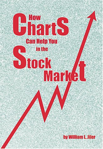 9780870340970: How Charts Can Help You in the Stock Market (Fraser Contrary Opinion Library Book)