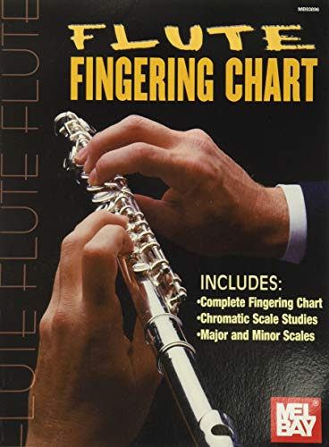 9780871665027: Mel Bay Flute Fingering Chart