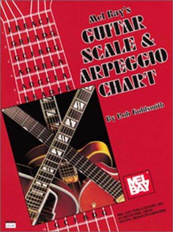 9780871669537: Guitar Scale & Arpeggio