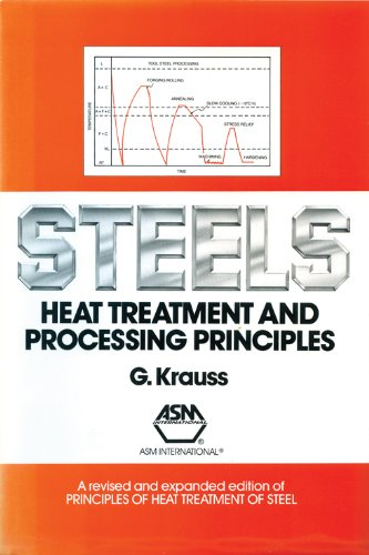 9780871703705: Steels: Heat Treatment and Processing Principles