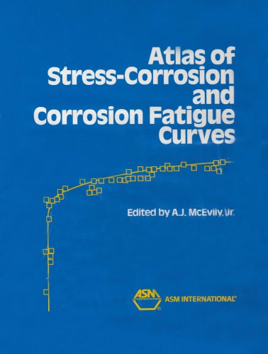 9780871703743: Atlas of Stress Corrosion and Corrosion Fatigue Curves