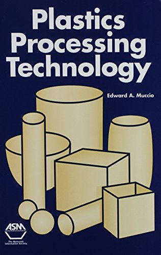 9780871704948: Plastic Processing Technology