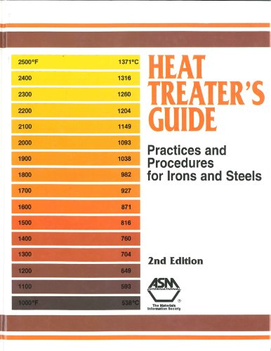 9780871705204: Heat Treater's Guide: Standard Practices for Irons and Steels