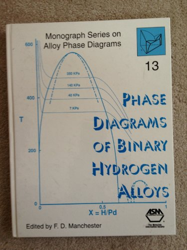 9780871705877: Phase Diagrams of Binary Hydrogen Alloys (Monograph Series on Alloy Phase Diagrams, 13)