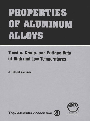 9780871706324: Properties of Aluminum Alloys: Tensile, Creep, and Fatigue Data at High and Low Temperatures (#09813G)