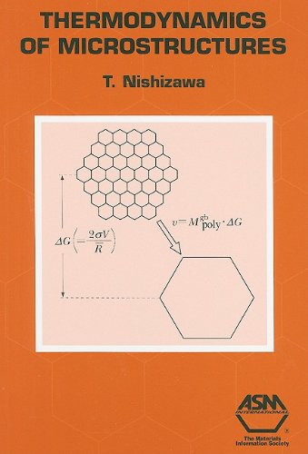 9780871707161: Thermodynamics of Microstructures