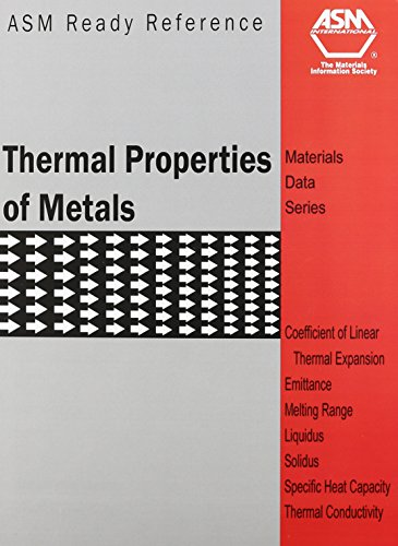 9780871707680: ASM Ready Reference: Thermal Properties of Metals (Materials Data Series)