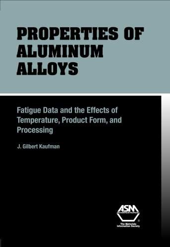 9780871708397: Properties of Aluminum Alloys: Fatigue Data and the Effects of Temperature, Product Form, and Processing