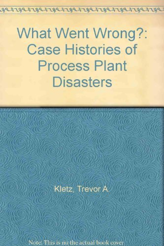 9780872013391: What went wrong?: Case histories of process plant disasters